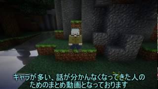 【minecraft】魔女の六の魔導書 Part16.5