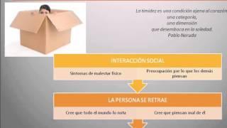 consulta psicologica Villaverde - Almudena García Peláez