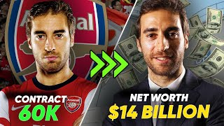 10 Players Who Became Rich AFTER Football!