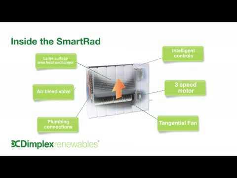 Dimplex – klimakonwektory SmartRad - zdjęcie