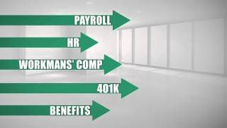 Daytona Beach Payroll, HR, Workers Comp & Benefits | Company