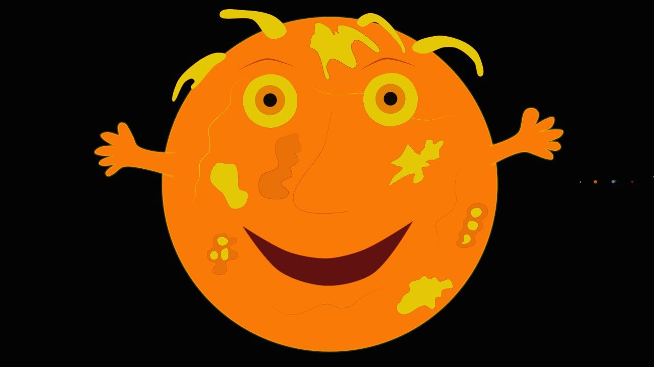 The planets in our solar system planets solar system song.