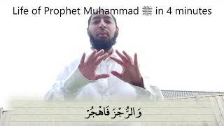 Life of Prophet Muhammad ﷺ in 4 Mins
