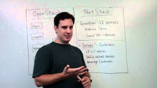 OpenStack Basics - The Networking Stack
