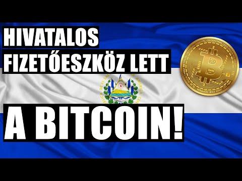Bitcoin futures tőzsde