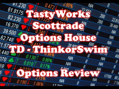 Ar akcijų opcionai gauna dividendus