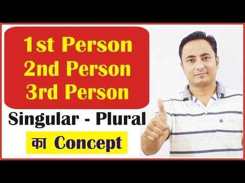 1st 2nd 3rd person singular plural subjects personal pronoun