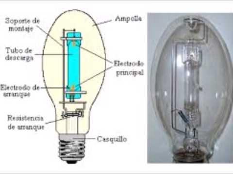 Lámpara de Vapor de Sodio de Alta Presión