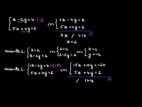 Ce este atrage pe opțiuni binare