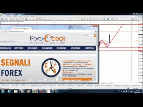 50 min 1 binary option