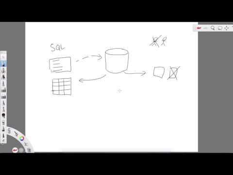 Lesson 2 - Oracle Database Overview (Oracle SQL Certification ...