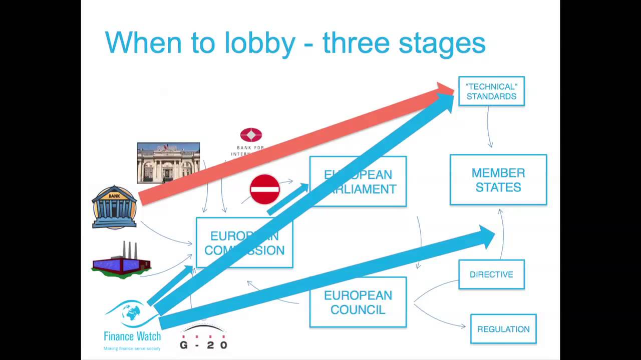 Finance Watch Lobbying in Brussels? ( a webinar by Finance Watch)