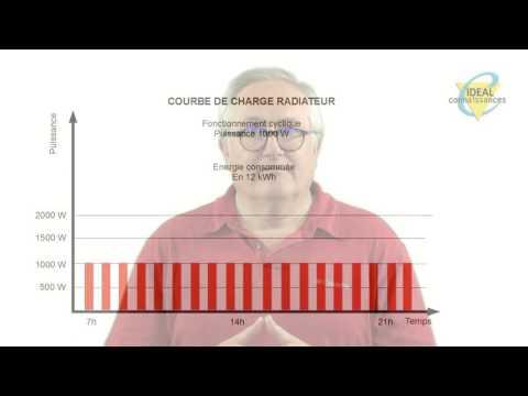 Comme augmenter la puissance par les exercices de vidéo