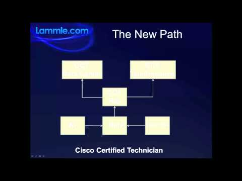 The New Cisco CCT Certifications - Todd Lammle Dynamic Update ...