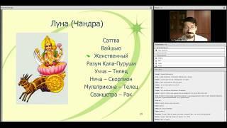 Качества Луны. Основы Индийской астрологии, часть 11. Олег Толмачев