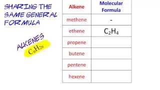 Organic Advanced 1. What's an homologous series?