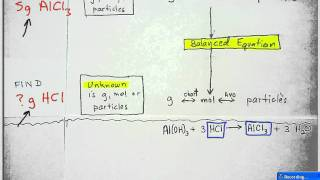 Stoichiometry Chart   How To Use With Examples - Part 2