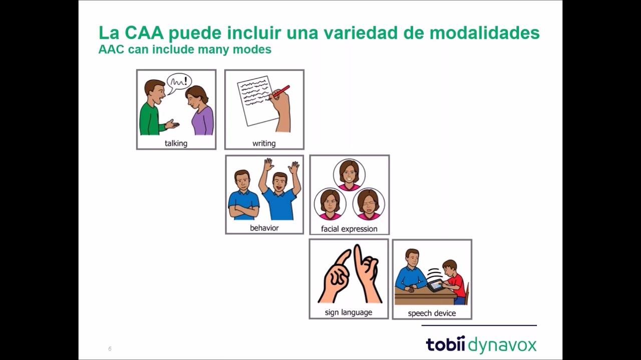 Plan para el éxito: Evaluación e implementación de CAA