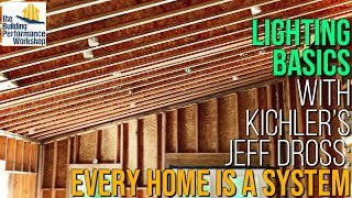 Lighting Design 101: Lumens, Footcandles, Colors, Etc With Kichlers Jeff Dross