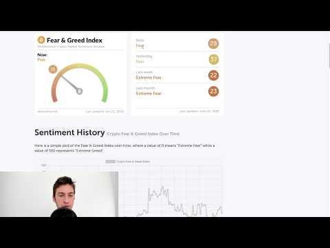 BTC Price Prediction (June 22nd)