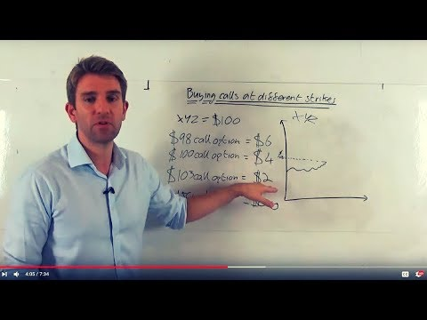 Strategies with macd on binary options