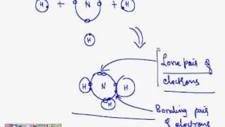 Formation of ammonium ion.wmv