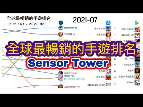 [Sensor Tower]全球最暢銷的手遊排名 2020 - 2021.08