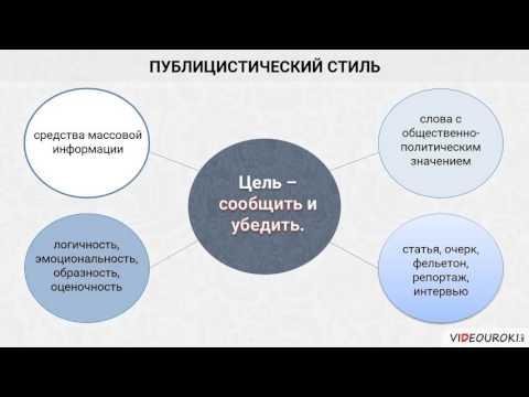 Самый богатый человек россии 2016
