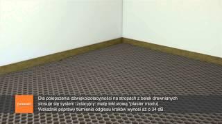 Elementy podłogowe fermacell - zastosowanie