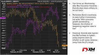 Forex News: 22/02/2017 - Dollar softer ahead of FOMC minutes; Euro hits 6-week low