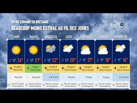 Illustration de l'actualité Votre semaine en Bretagne : beaucoup moins estival au fil des jours