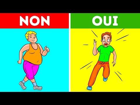 Perte de graisse dhea