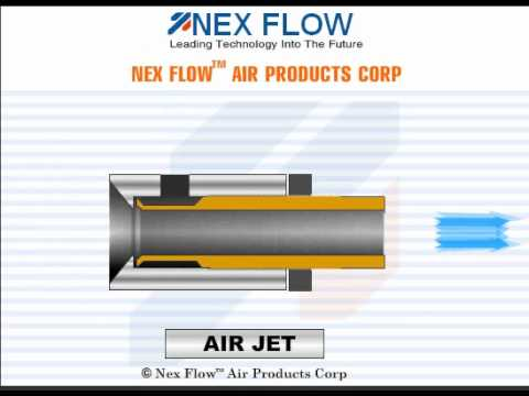 High Flow Air Jet and High Force Air Jet