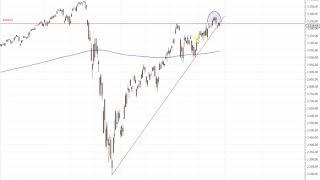 Wall Street – Fed im Fokus!