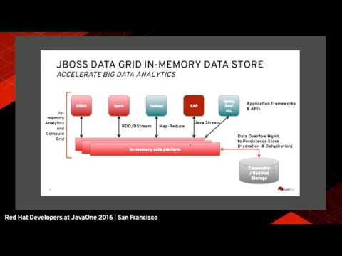 High Performance Apache Spark using In Memory Data