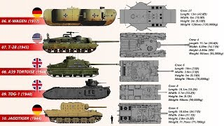 The 10 Heaviest Tanks Ever Built