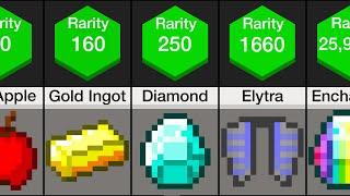 Comparison: Rarest Minecraft Items