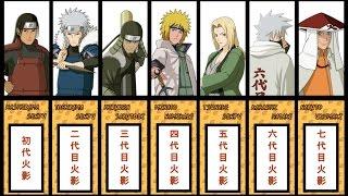 Top Naruto - Ai Là Hokage Mạnh Nhất Làng Lá - Top Hokage