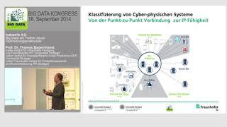 Industrie 4.0: Big Data als Treiber neuer Optimierungspotenziale