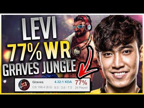 兵長LEVI 77%勝率 4.23KDA的葛雷夫套路