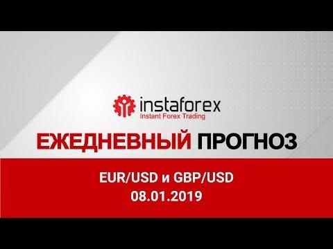 InstaForex Analytics: Дальнейший рост евро ограничен. Видео-прогноз по рынку Форекс на 8 января