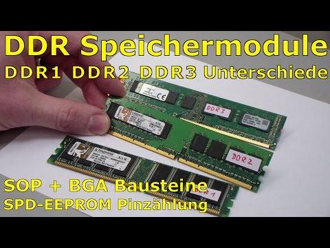 DDR3 DDR2 DDR1 RAM - Unterschiede und Leistungsdaten