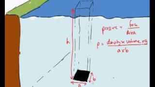 Part 2 Measuring pressure