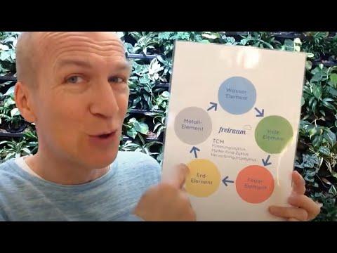 Prostamol Tabletten Handbuch