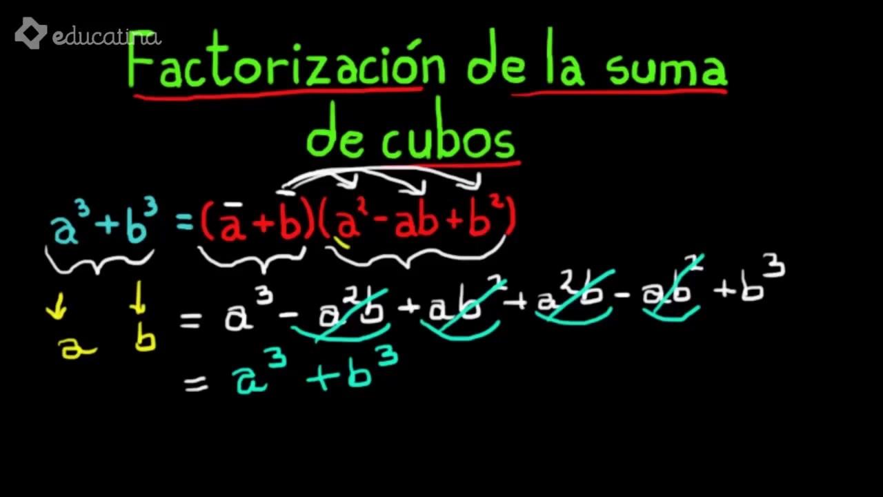 Factorizacion de expresiones algebraicas online dating