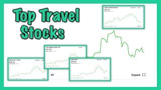 Cheap Travel Stocks To Buy NOW - June 2020 | Robinhood Investing