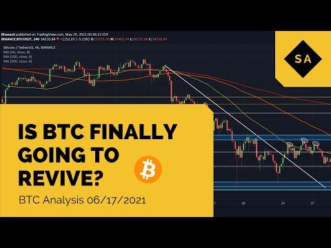 Market bitcoin luar negri