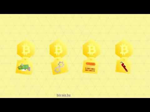 Que es nyereség bitcoin
