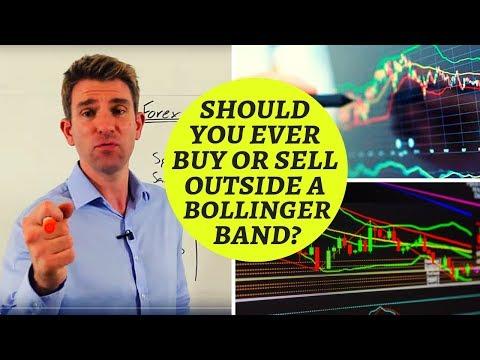 Consigli investire in opzioni