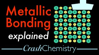 Metallic Bonding and Metallic Properties Explained: Electron Sea Model — Crash Chemistry Academy